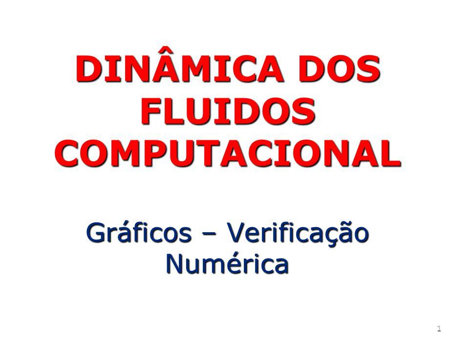 DINÂMICA DOS FLUIDOS COMPUTACIONAL Gráficos – Verificação Numérica