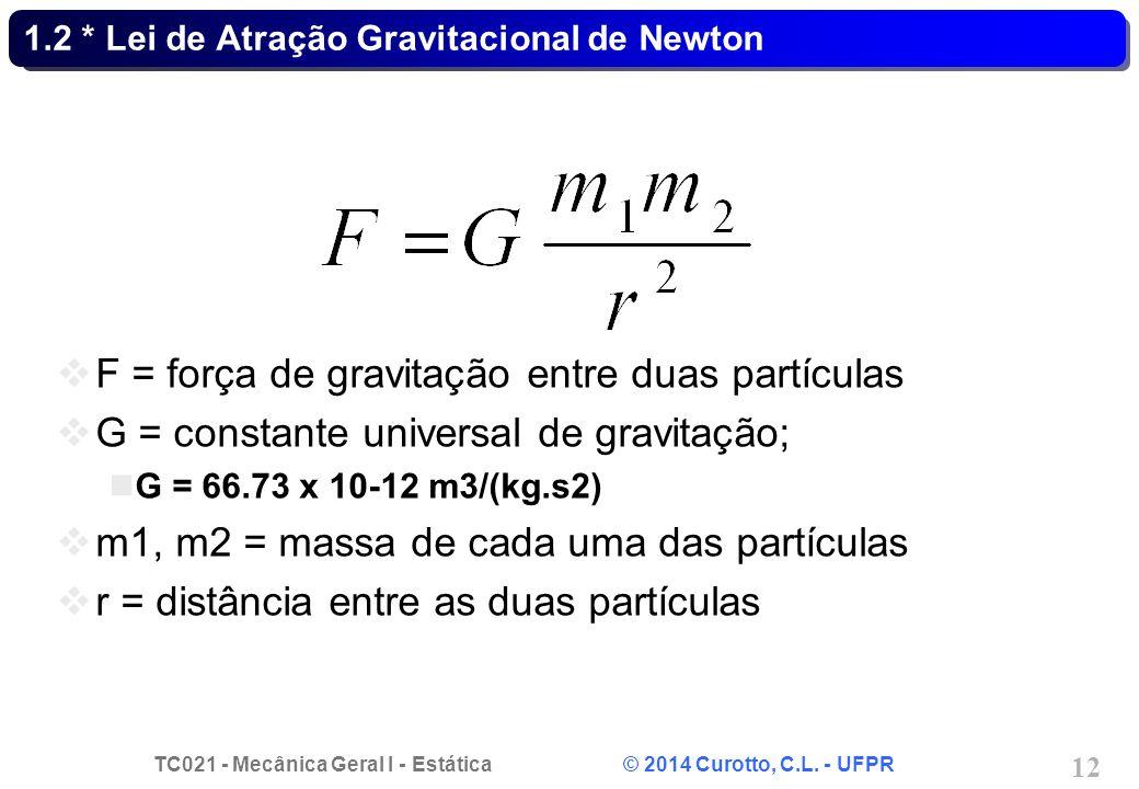 1.2 * Lei de Atração Gravitacional de Newton