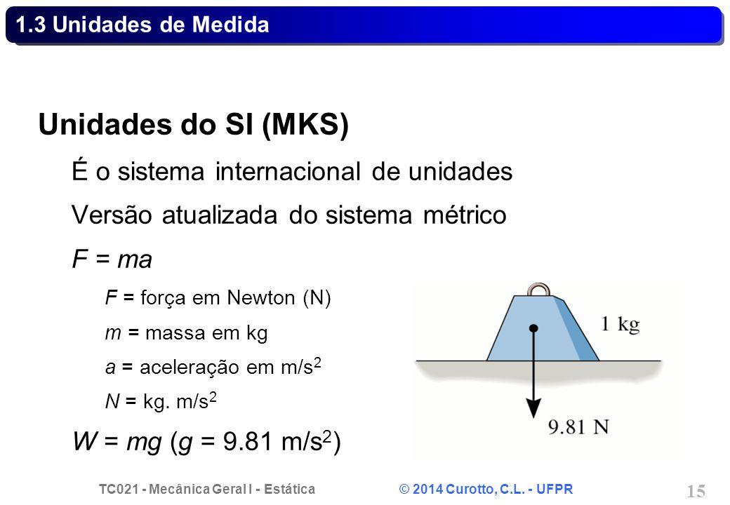 Unidades do SI (MKS) É o sistema internacional de unidades