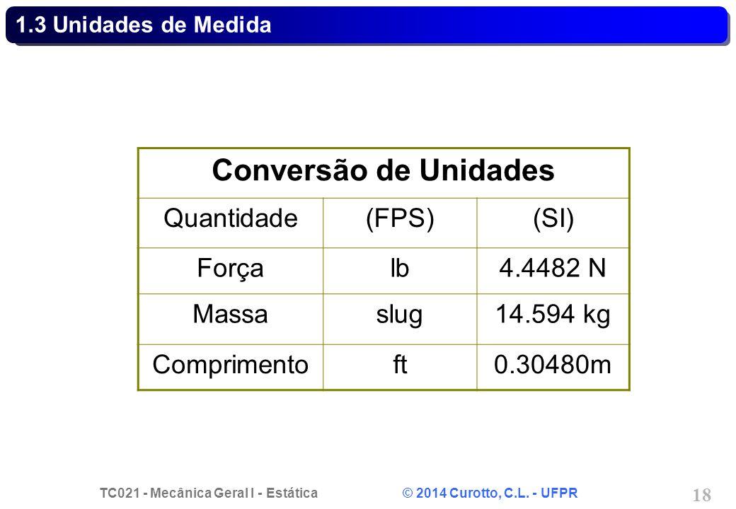 Conversão de Unidades Quantidade (FPS) (SI) Força lb 4.4482 N Massa