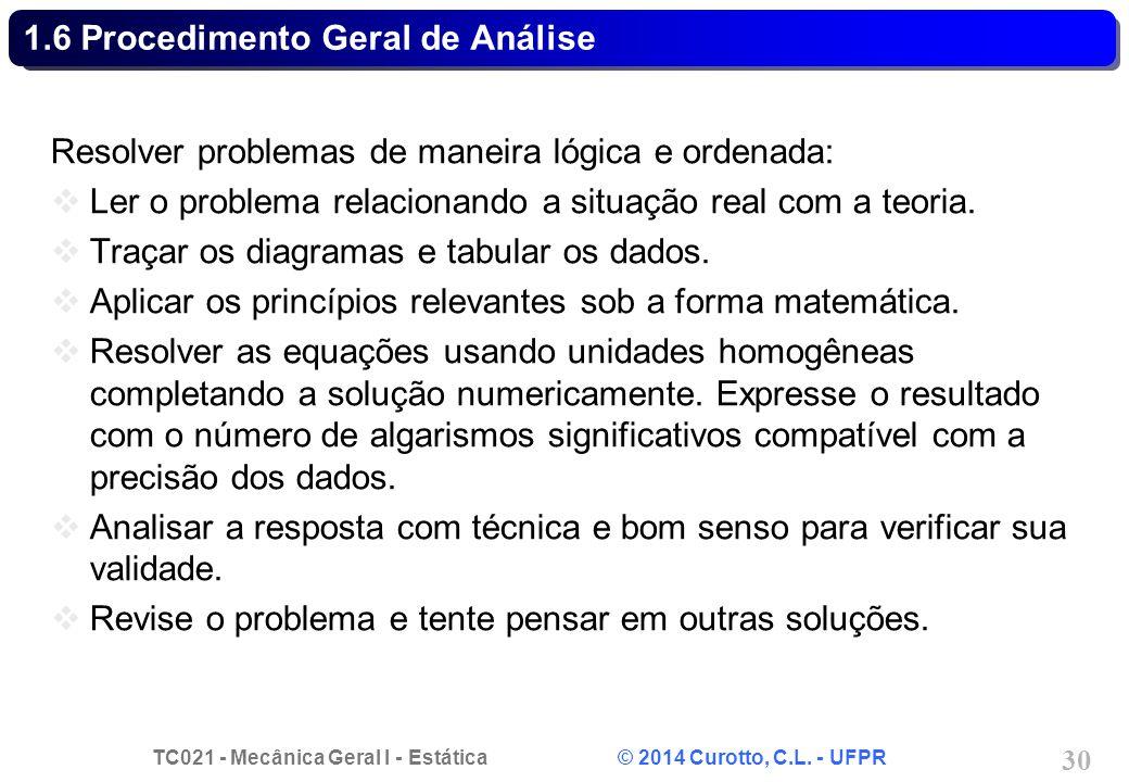 1.6 Procedimento Geral de Análise