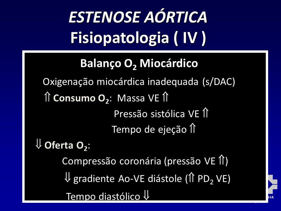 ESTENOSE AÓRTICA Fisiopatologia ( IV )