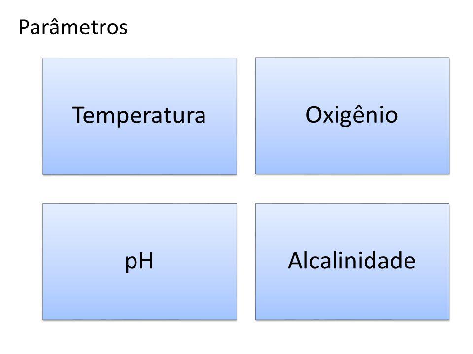 Parâmetros Temperatura Oxigênio pH Alcalinidade