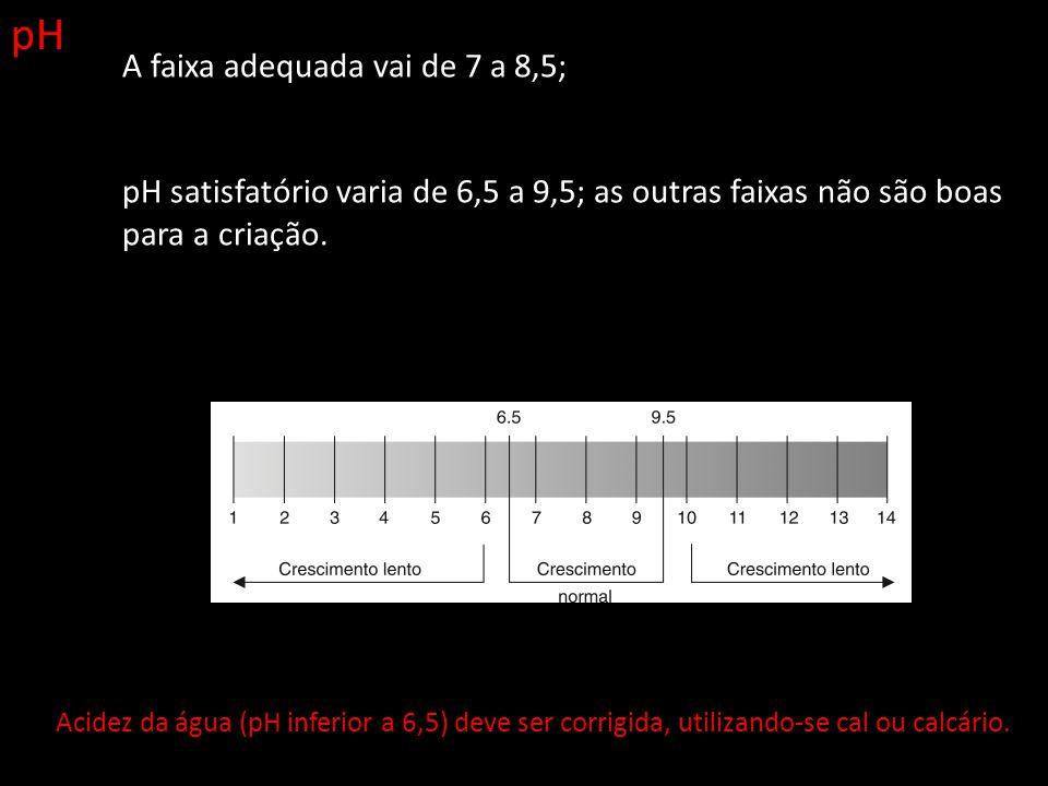 pH A faixa adequada vai de 7 a 8,5;
