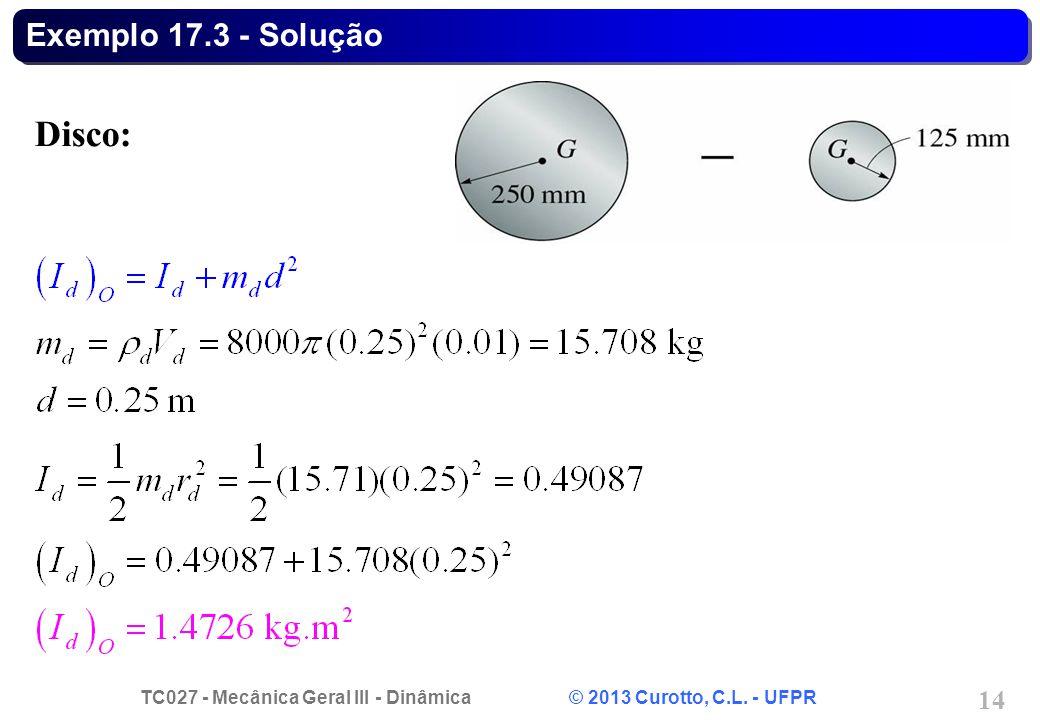 Exemplo 17.3 - Solução Disco: