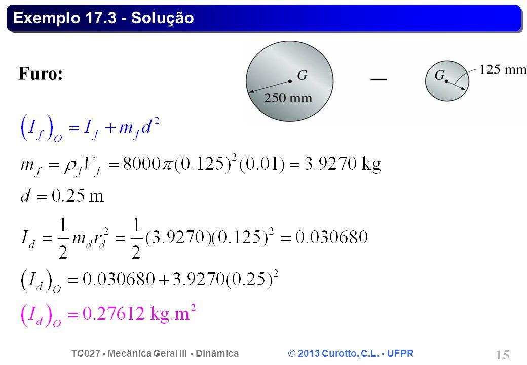 Exemplo 17.3 - Solução Furo: