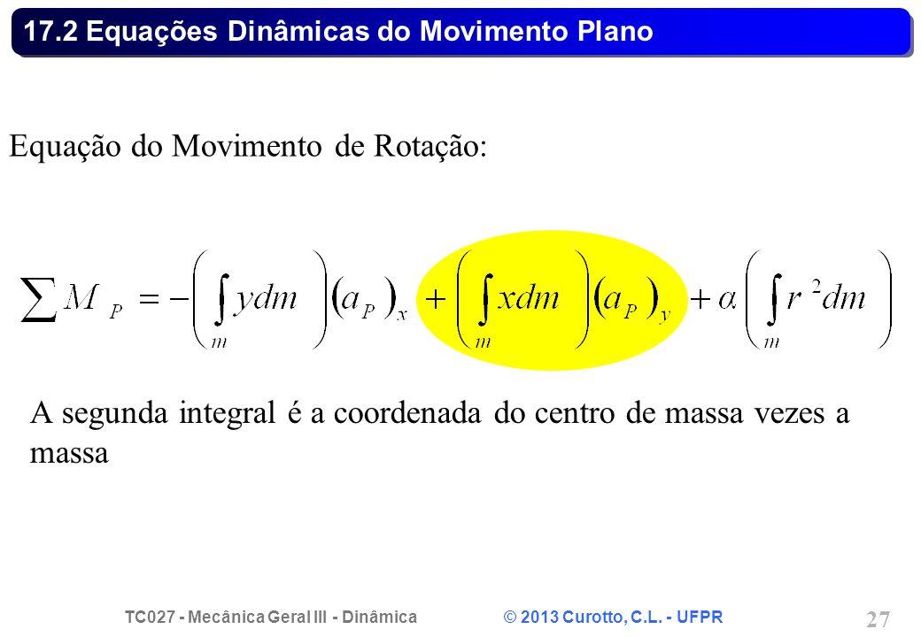 17.2 Equações Dinâmicas do Movimento Plano