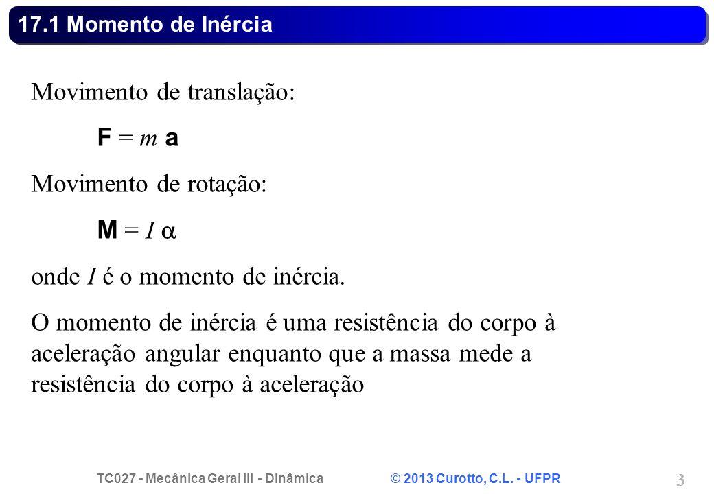 Movimento de translação: F = m a Movimento de rotação: M = I a