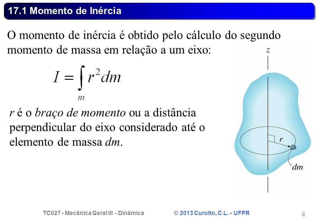 17.1 Momento de Inércia O momento de inércia é obtido pelo cálculo do segundo momento de massa em relação a um eixo:
