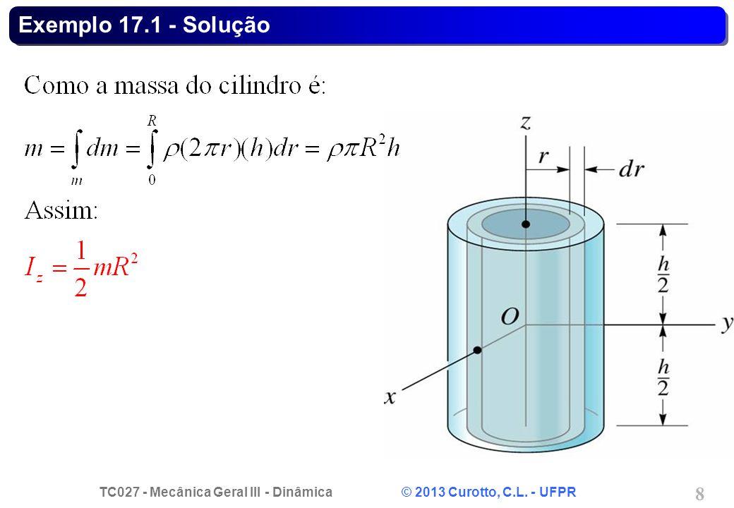 Exemplo 17.1 - Solução