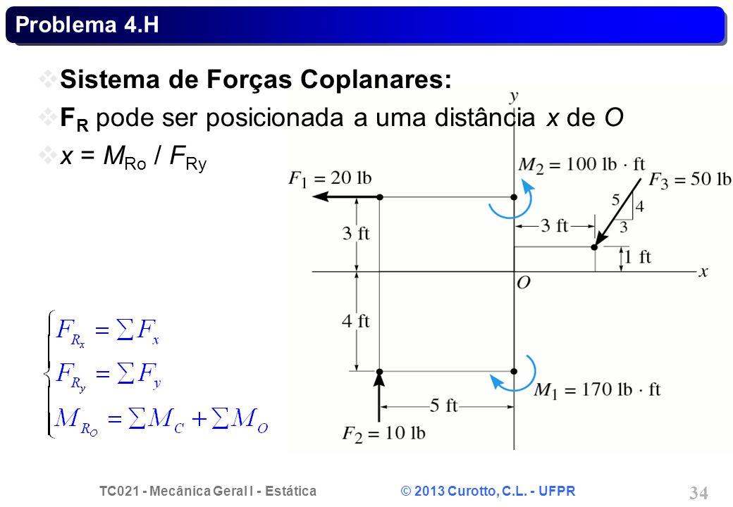 Sistema de Forças Coplanares: