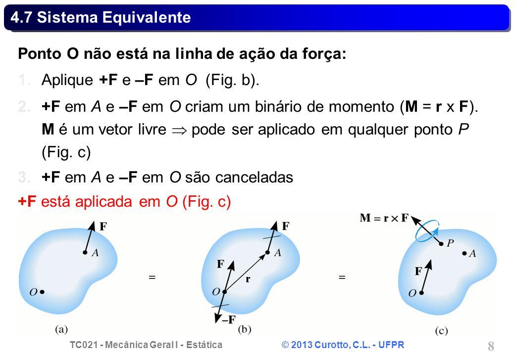 4.7 Sistema Equivalente Ponto O não está na linha de ação da força: Aplique +F e –F em O (Fig. b).