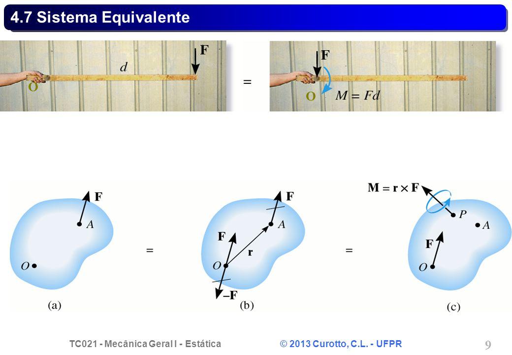 4.7 Sistema Equivalente O O