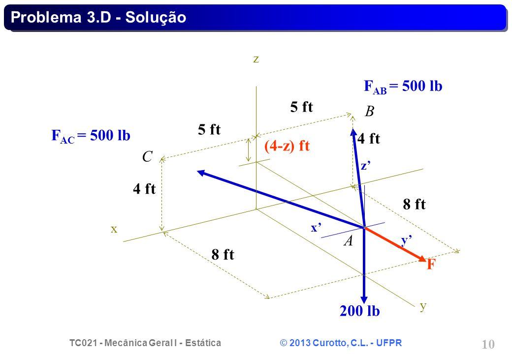 FAC = 500 lb FAB = 500 lb 200 lb F 5 ft 4 ft 8 ft (4-z) ft