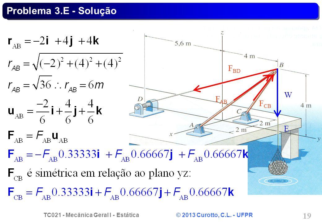 Problema 3.E - Solução FBD W FAB FCB E