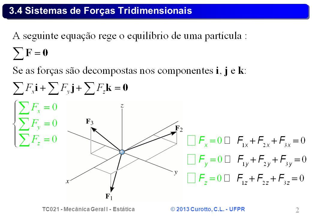 3.4 Sistemas de Forças Tridimensionais