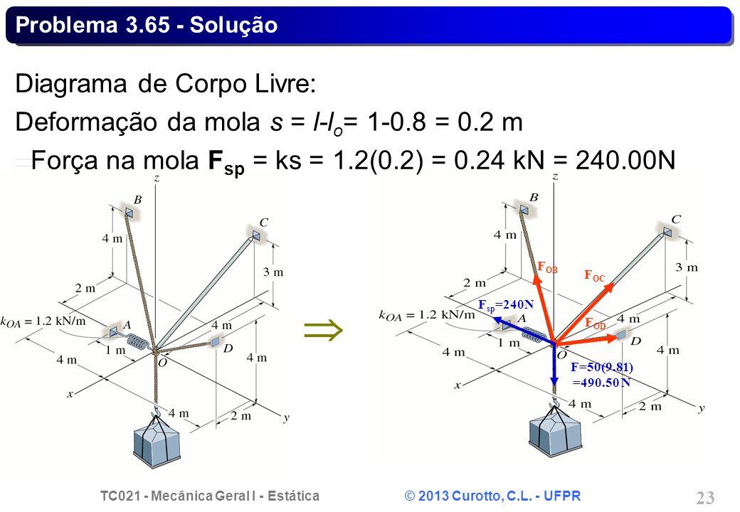  Diagrama de Corpo Livre: Deformação da mola s = l-lo= 1-0.8 = 0.2 m