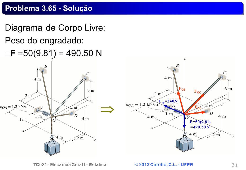  Diagrama de Corpo Livre: Peso do engradado: F =50(9.81) = 490.50 N