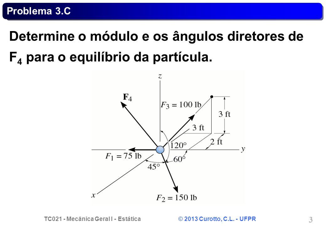 Problema 3.C Determine o módulo e os ângulos diretores de F4 para o equilíbrio da partícula.