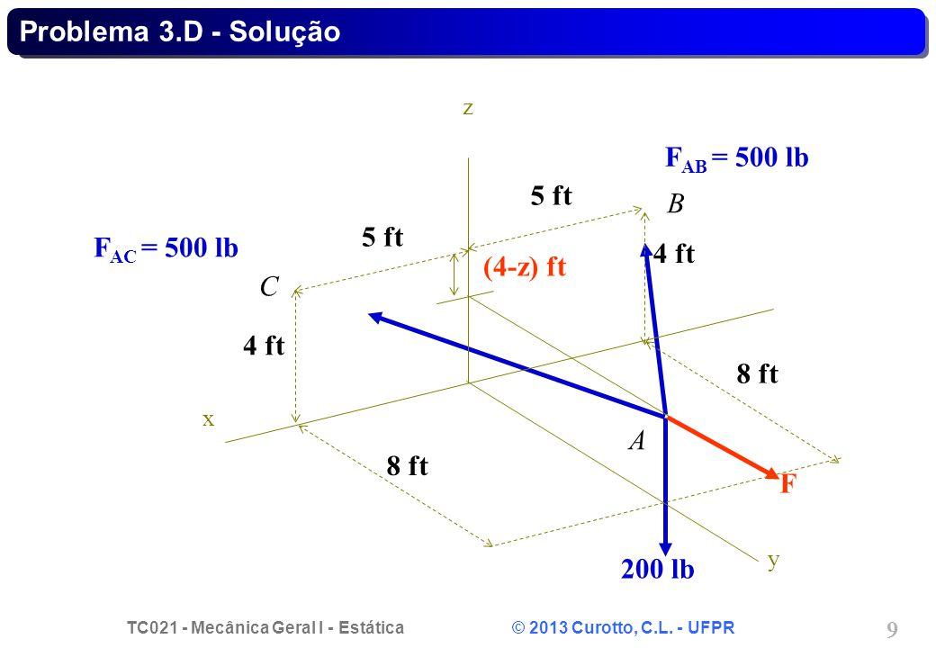 Problema 3.D - Solução FAB = 500 lb 5 ft B 5 ft FAC = 500 lb 4 ft