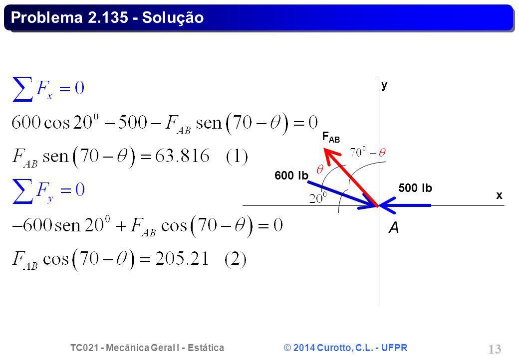 Problema 2.135 - Solução 500 lb 600 lb FAB x y A
