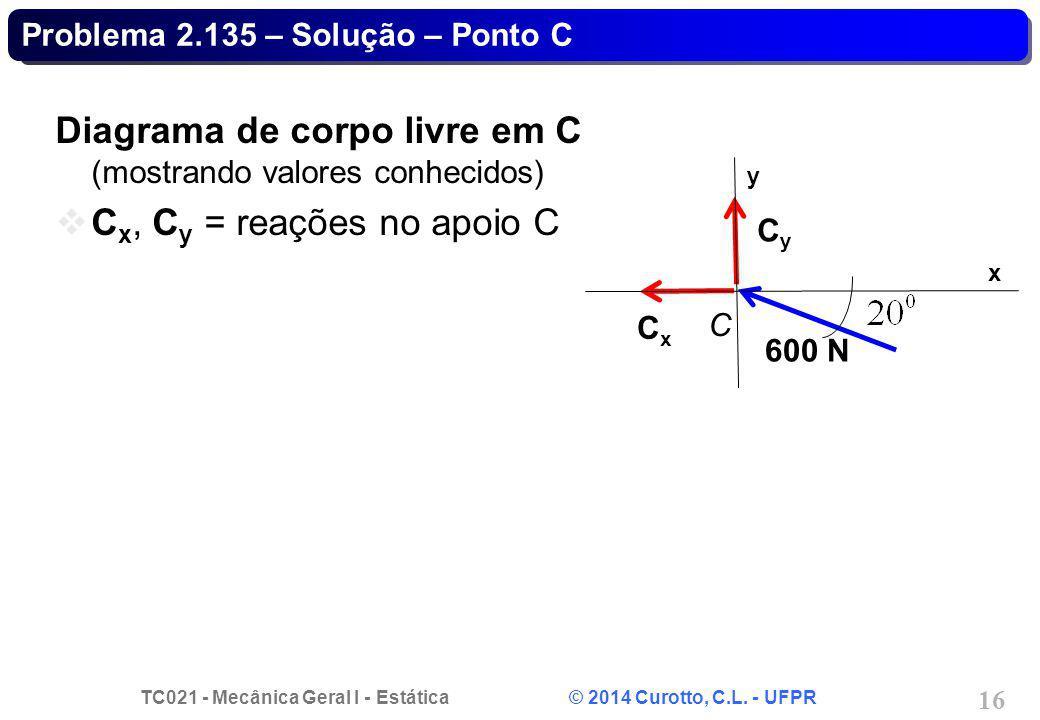 Problema 2.135 – Solução – Ponto C