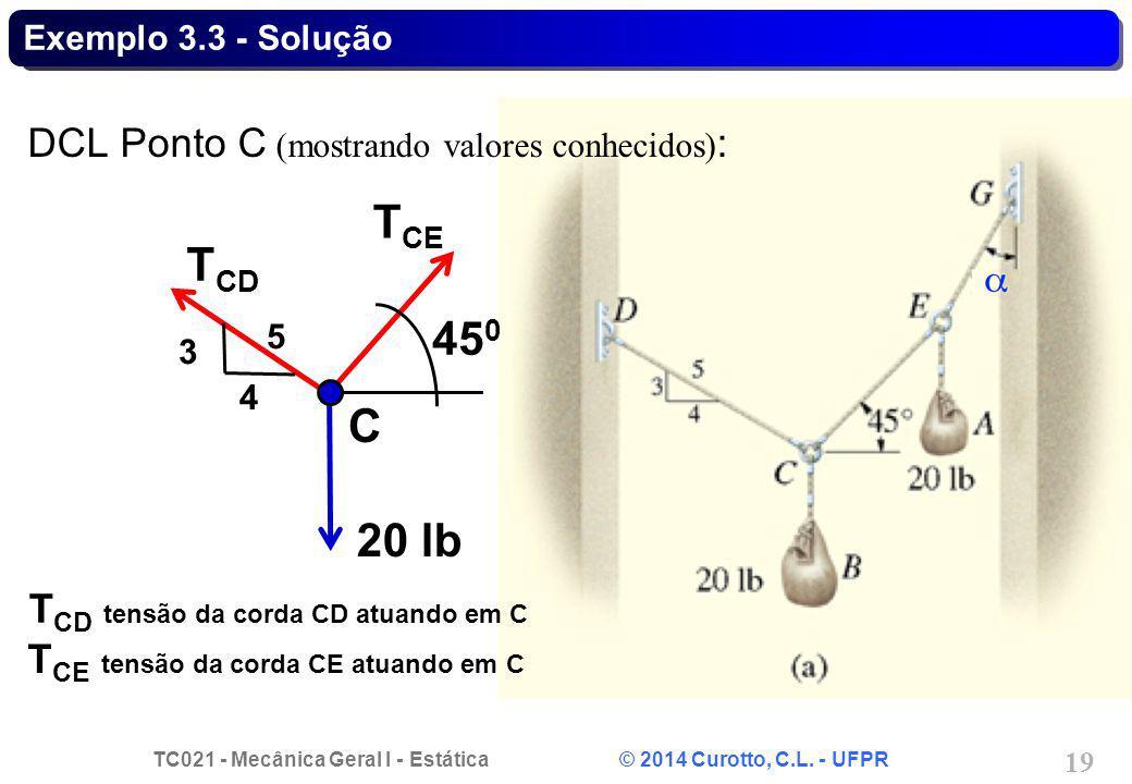 TCE TCD 450 C 20 lb DCL Ponto C (mostrando valores conhecidos):