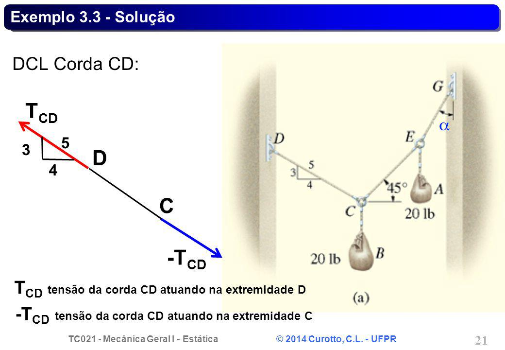 TCD D C -TCD DCL Corda CD: