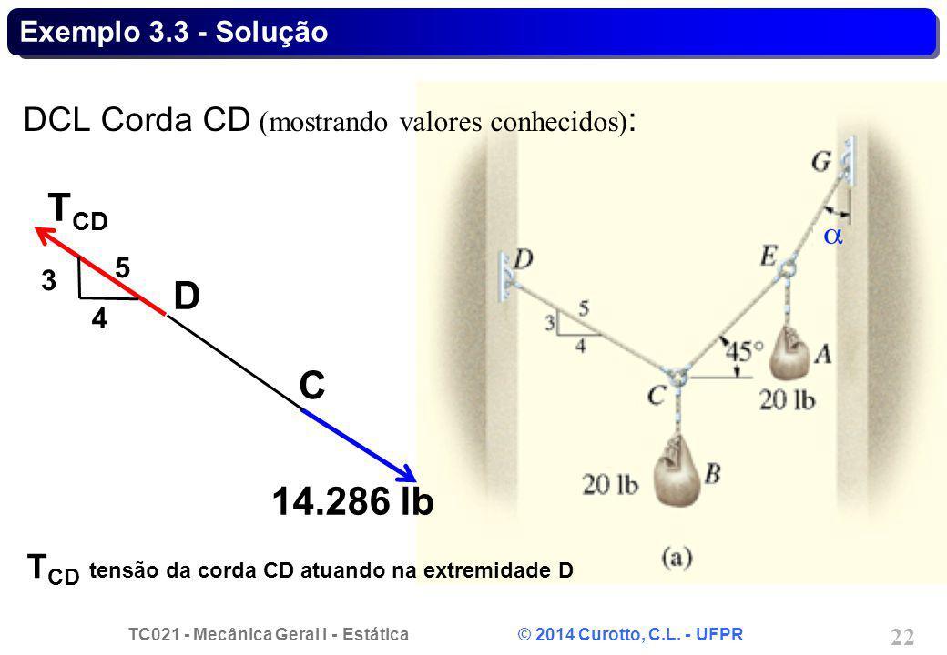 TCD D C 14.286 lb DCL Corda CD (mostrando valores conhecidos):