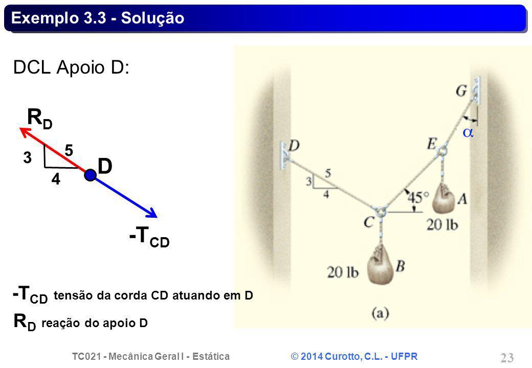RD D -TCD DCL Apoio D: -TCD tensão da corda CD atuando em D