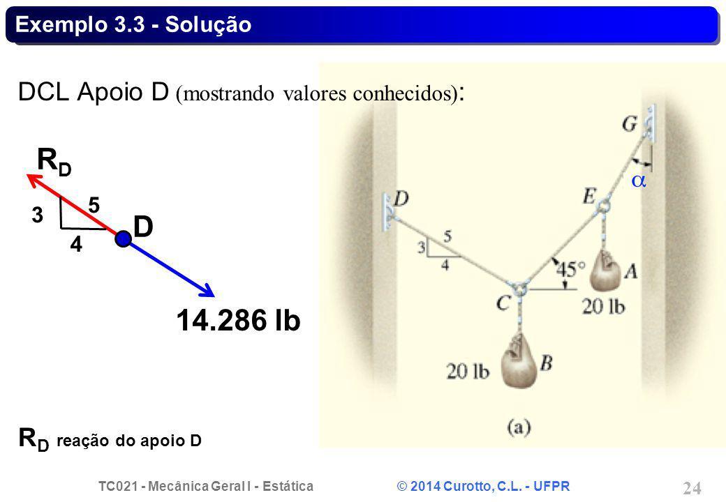 RD D 14.286 lb DCL Apoio D (mostrando valores conhecidos):