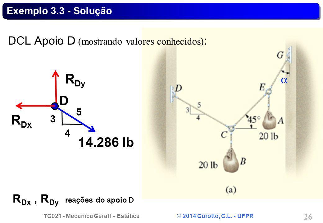 RDy D RDx 14.286 lb DCL Apoio D (mostrando valores conhecidos):
