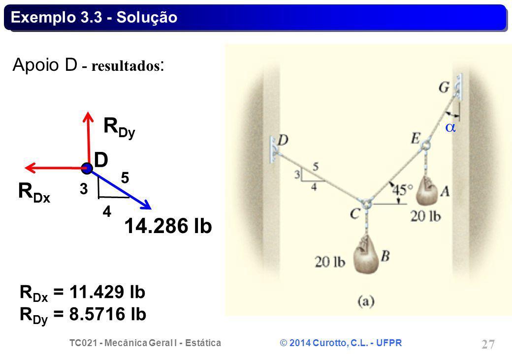 RDy D RDx 14.286 lb Apoio D - resultados: RDx = 11.429 lb