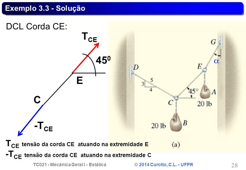 TCE 450 E C -TCE DCL Corda CE: