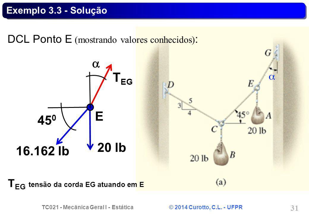 Exemplo 3.3 - Solução DCL Ponto E (mostrando valores conhecidos): a. TEG. E. 450. 20 lb. 16.162 lb.