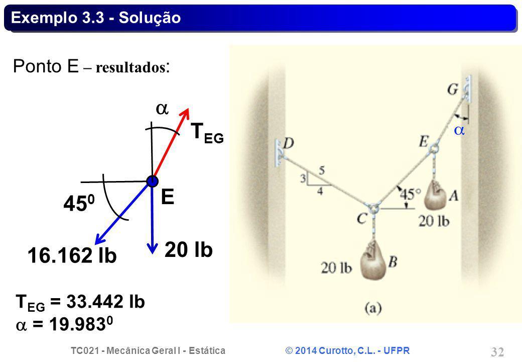 a TEG E 450 20 lb 16.162 lb Ponto E – resultados: TEG = 33.442 lb