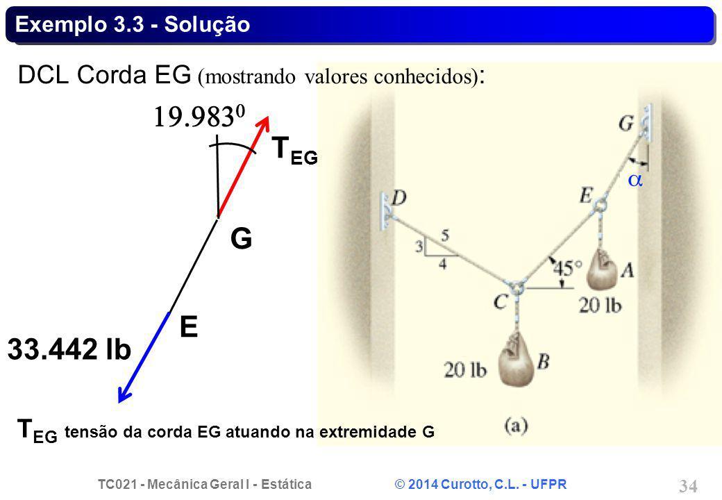19.9830 TEG G E 33.442 lb DCL Corda EG (mostrando valores conhecidos):
