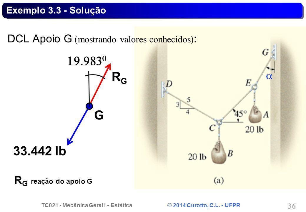19.9830 RG G 33.442 lb DCL Apoio G (mostrando valores conhecidos):