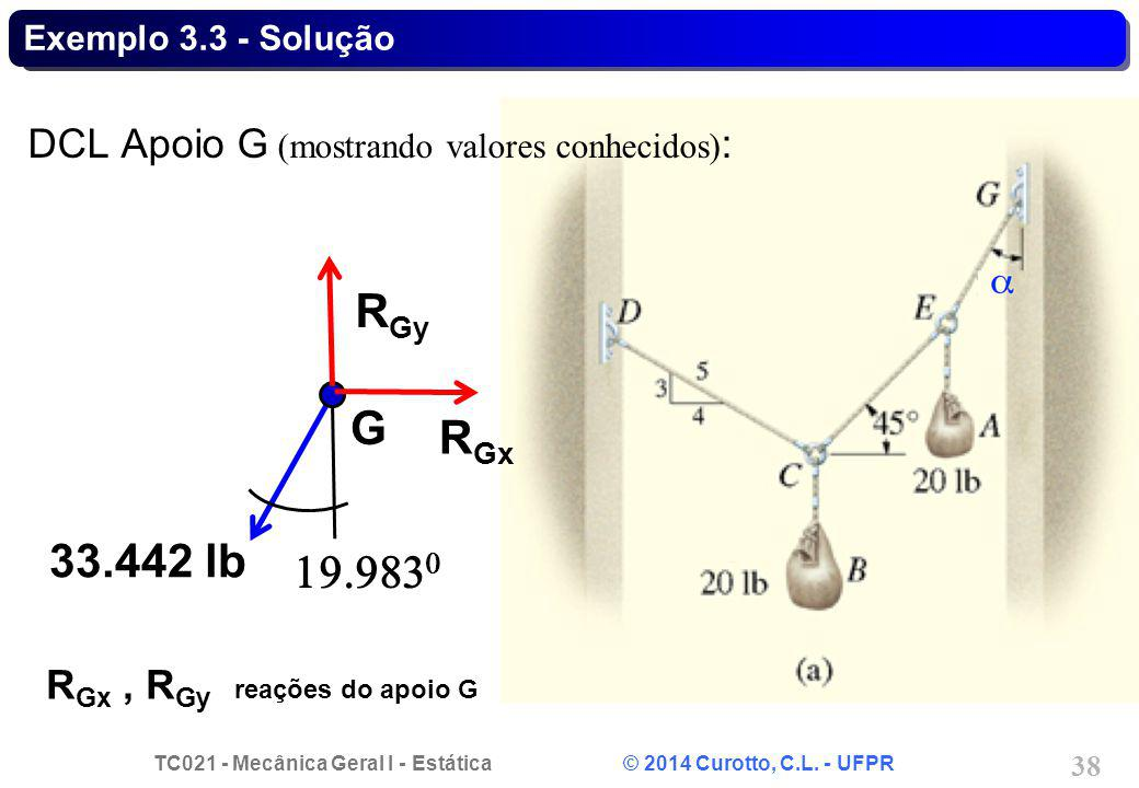 Exemplo 3.3 - Solução DCL Apoio G (mostrando valores conhecidos): RGy. G. RGx. 33.442 lb. 19.9830.