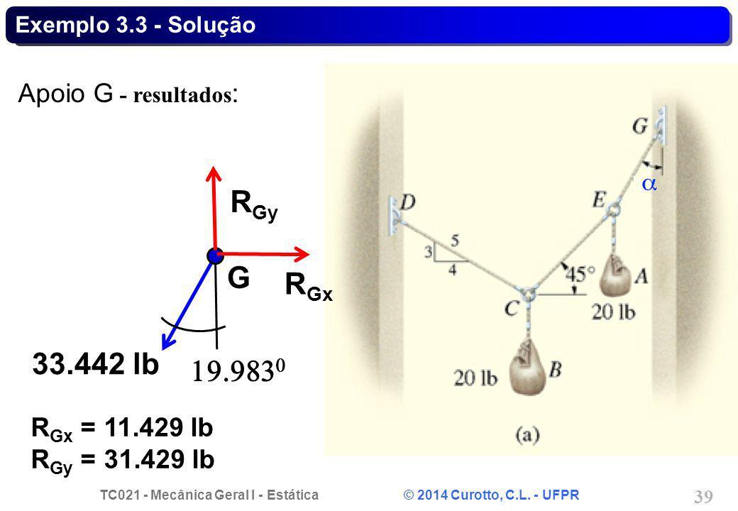 RGy G RGx 33.442 lb 19.9830 Apoio G - resultados: RGx = 11.429 lb