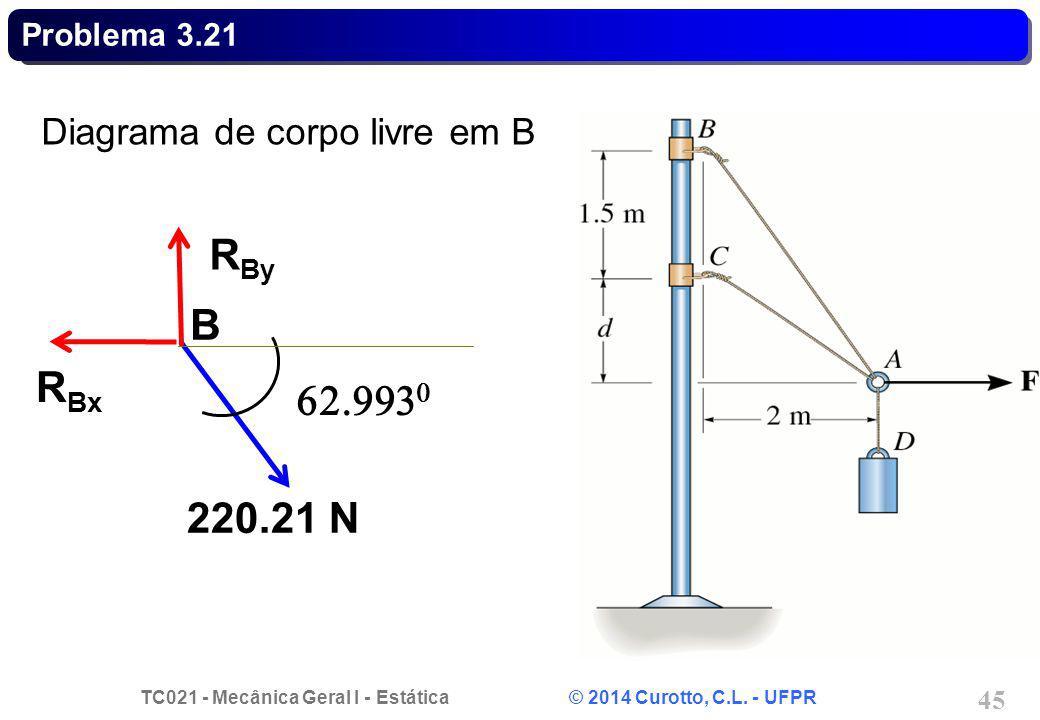 Problema 3.21 Diagrama de corpo livre em B RBy B RBx 62.9930 220.21 N