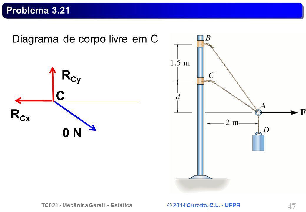 Problema 3.21 Diagrama de corpo livre em C RCy C RCx 0 N