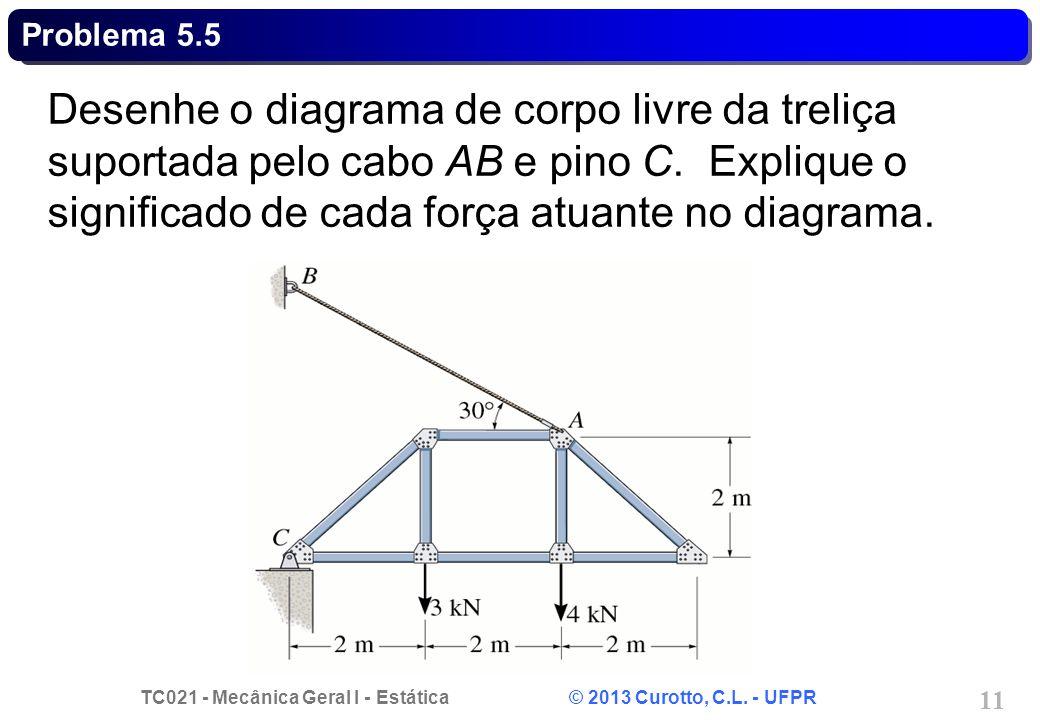 Problema 5.5 Desenhe o diagrama de corpo livre da treliça suportada pelo cabo AB e pino C.