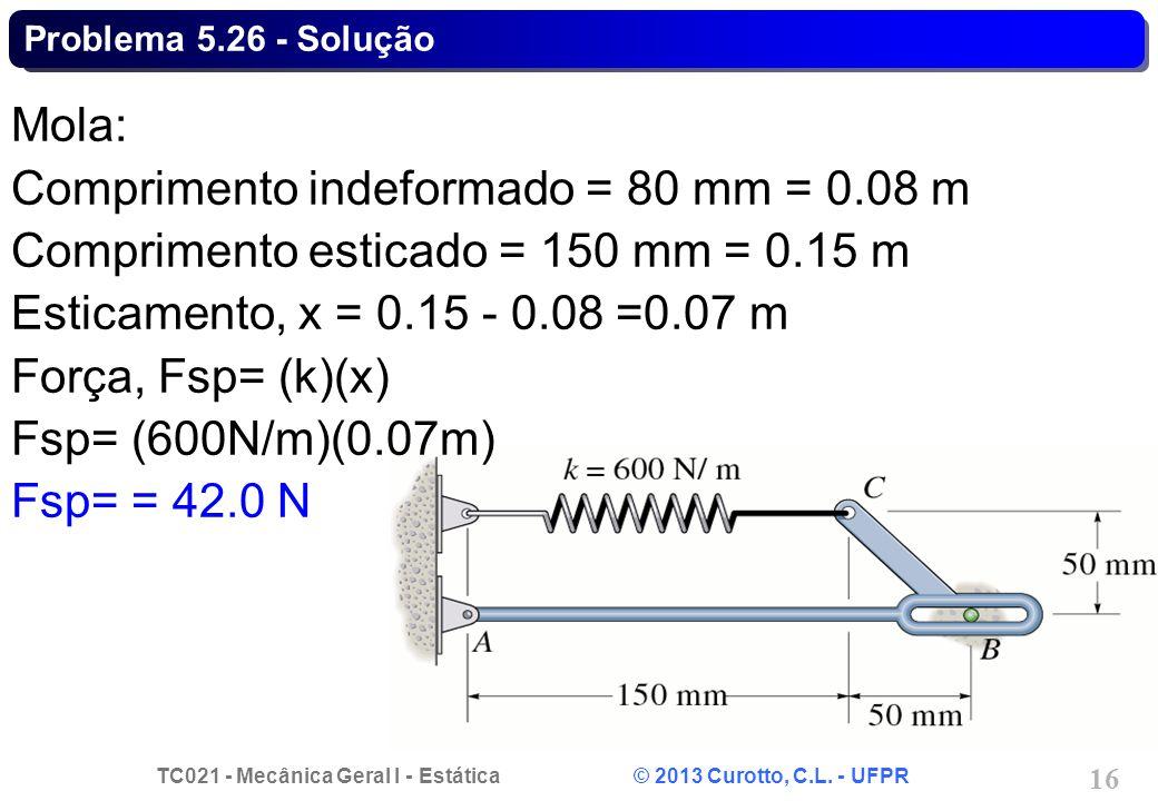 Comprimento indeformado = 80 mm = 0.08 m