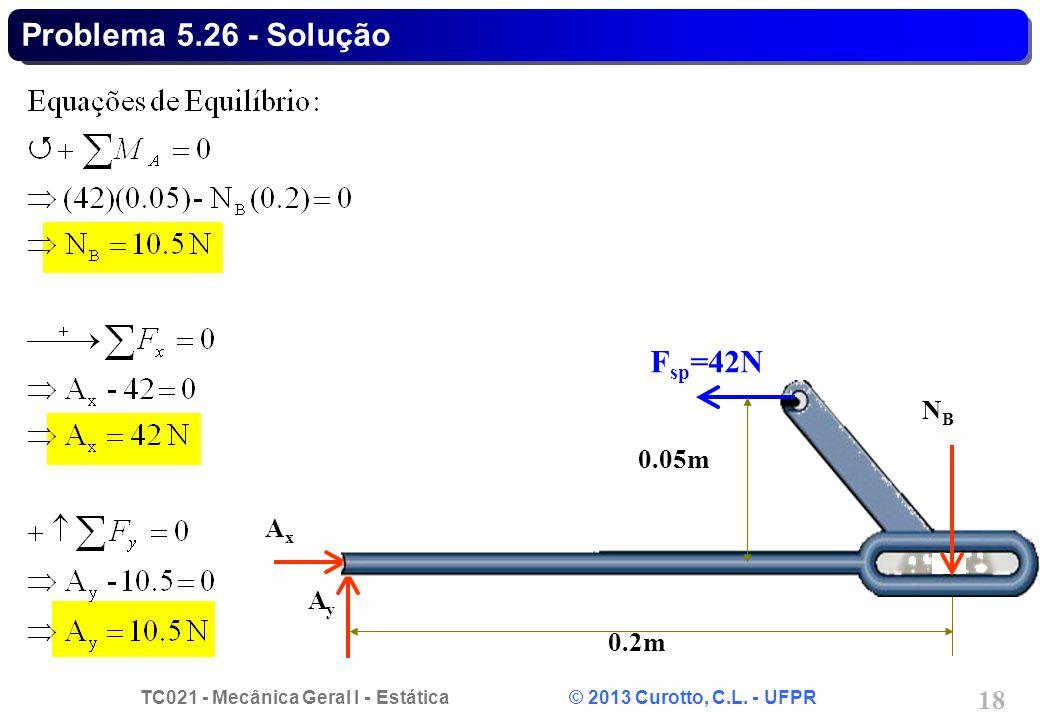 Problema 5.26 - Solução Ax Ay 0.2m Fsp=42N 0.05m NB