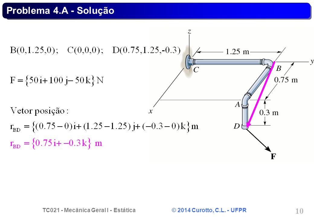 Problema 4.A - Solução