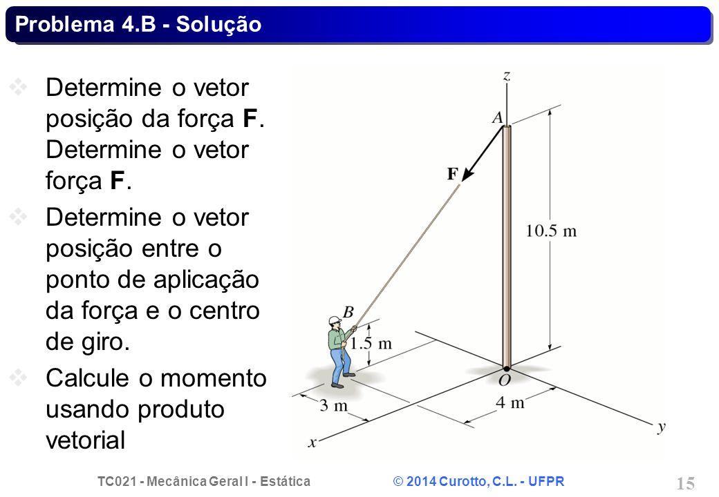 Determine o vetor posição da força F. Determine o vetor força F.