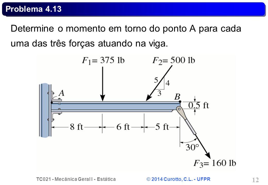 Problema 4.13 Determine o momento em torno do ponto A para cada uma das três forças atuando na viga.