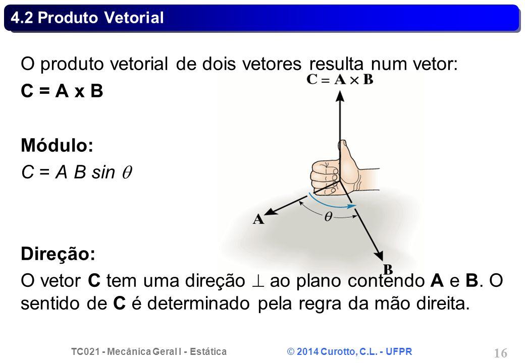 O produto vetorial de dois vetores resulta num vetor: C = A x B
