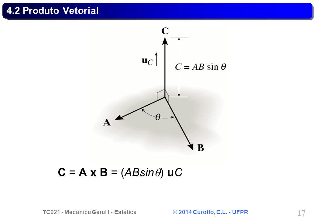 4.2 Produto Vetorial C = A x B = (ABsin) uC